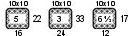 imagen del gauge en ovillos